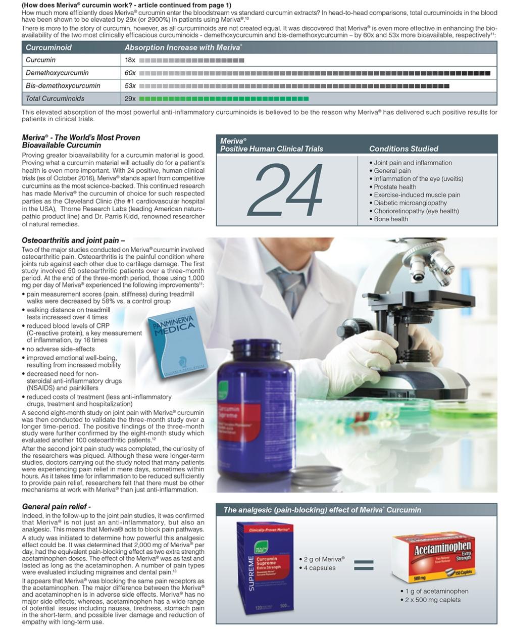 HF Alert 33 (Curcumin Supreme Extra) ENG - Email-2